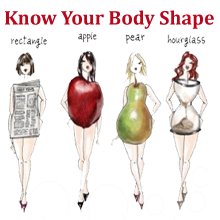 a3334e0b355e5 Know Your Body Shape Always wear ...